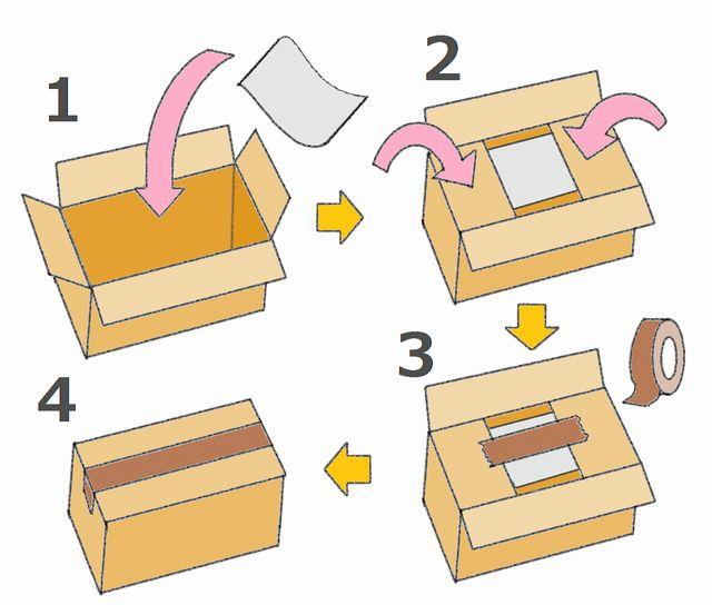 箱上部の補強方法