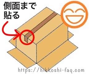 箱の側面までしっかりテープを貼っているよい例です。