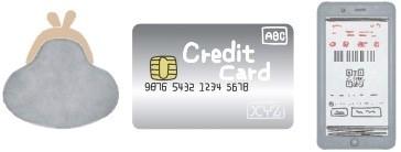 財布とクレジットカードとスマホです。