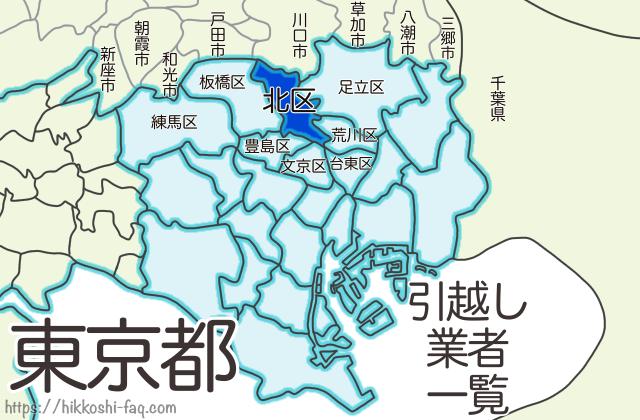 東京都23区北区の地図です。