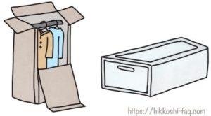 ハンガーボックスと衣装ケース