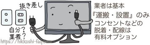 テレビのコンセント