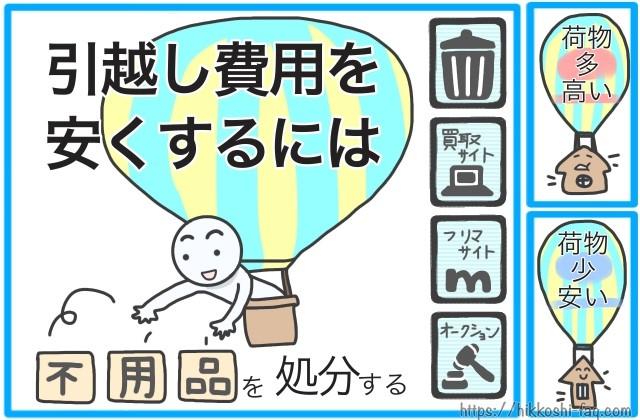引越し費用を安くするために不用品を処分している人のイラストです。気球に乗って不用品を手放しています。