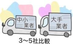 トラックのイラストです。