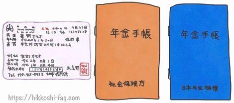 保険証、年金手帳