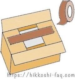 箱の強度を上げる方法です。