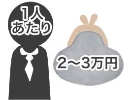 1人当たり2~3万円