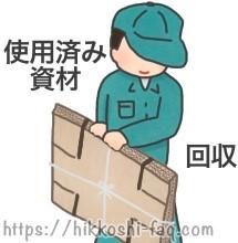 使用済み資材の回収をする作業員です。